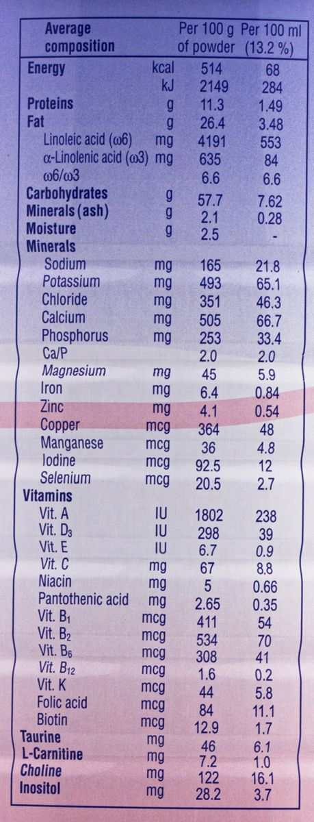 Thành phần dinh dưỡng sữa biomil số 1