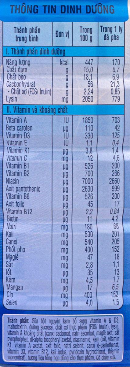 Thành phần dinh dưỡng sữa grow plus xanh 1,5kg