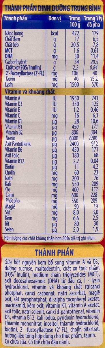 Thành phần dinh dưỡng sữa grow plus đỏ nutifood